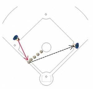 fastpitch softball drill