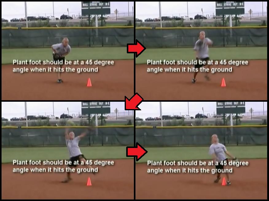 Softball Coaching