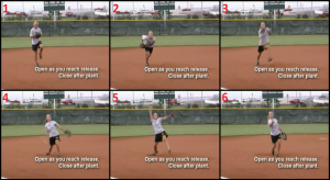 Flamingo Drill for Softball