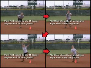 Stride with Cone Drill for Softball