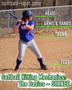 Softball Hitting Mechnics