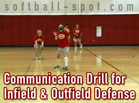 communication drill 3