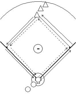 basic softball drills