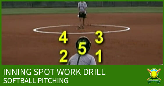 INNING SPOT WORK PITCHING DRILL