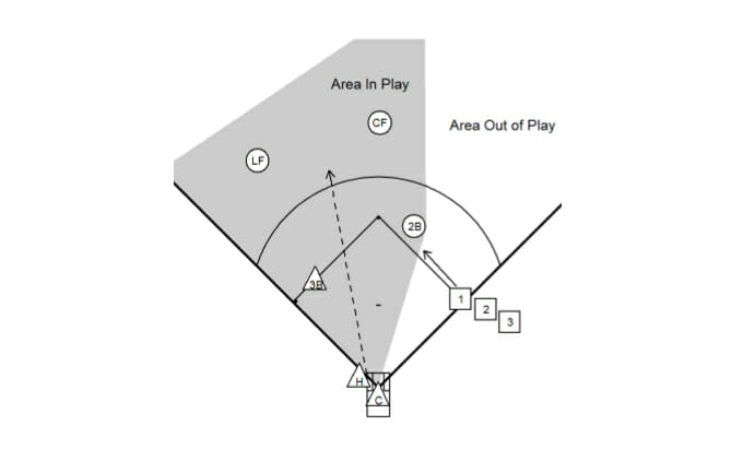 Half Field Game Baseball Team Drill