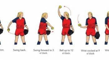 Full Circle Softball Pitching Drill