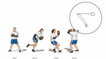 Line Drive Softball Fielding Drill